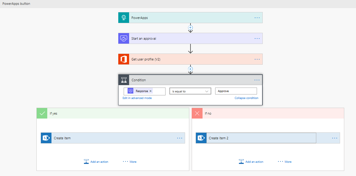 SharePoint: Business Applications using PowerApps and Flow